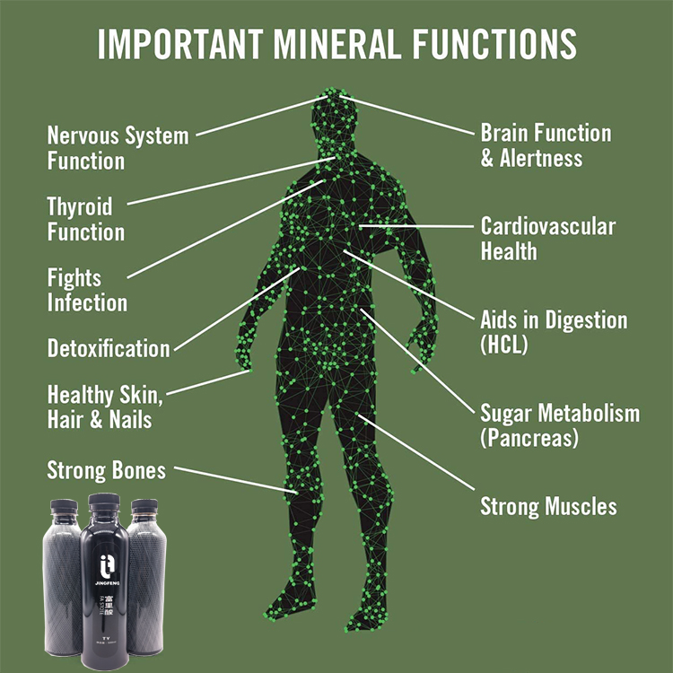 Mineral Source Medical Fulvic Acid Food grade humic acid, Fulvic Acid Medical Grade, Fulvic Acid Pharmaceutical Grade, Fulvic Acid Cosmetic Grade , Fulvic Acid Food Grade , Fulvic Acid
